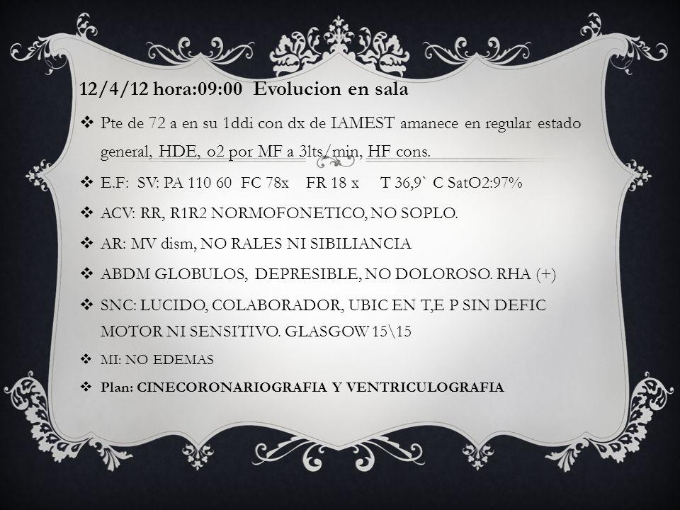 12/4/12 hora:09:00 Evolucion en sala