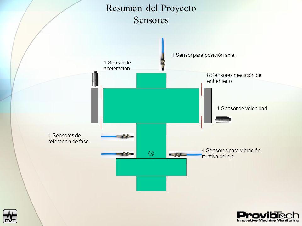 Resumen del Proyecto Sensores 1 Sensor para posición axial