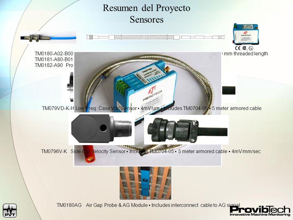 Resumen del Proyecto Sensores
