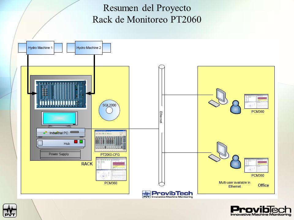 Resumen del Proyecto Rack de Monitoreo PT2060