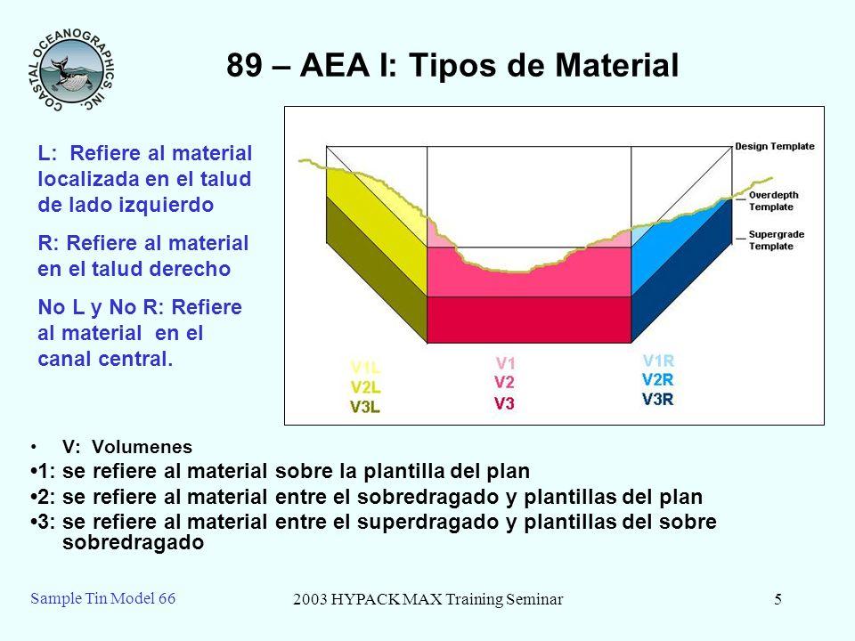 89 – AEA I: Tipos de Material