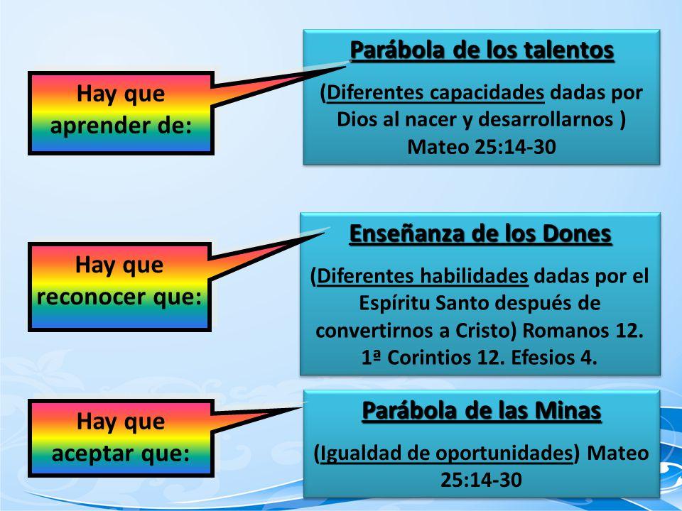 Parábola de los talentos (Igualdad de oportunidades) Mateo 25:14-30