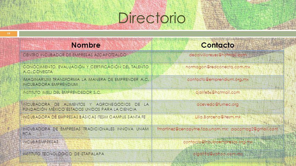 fmartinez@cenapyme.fca.unam.mx; pacomag2@gmail.com