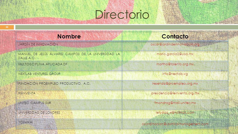 Directorio Nombre Contacto JARDÍN DE INNOVACIÓN
