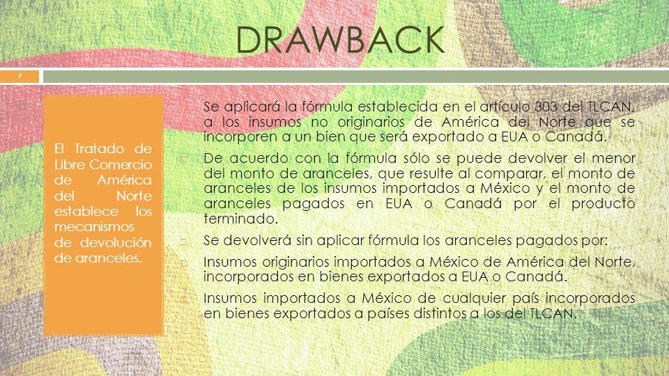 DRAWBACK El Tratado de Libre Comercio de América del Norte establece los mecanismos de devolución de aranceles.
