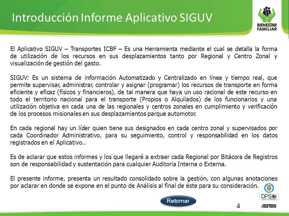 Introducción Informe Aplicativo SIGUV