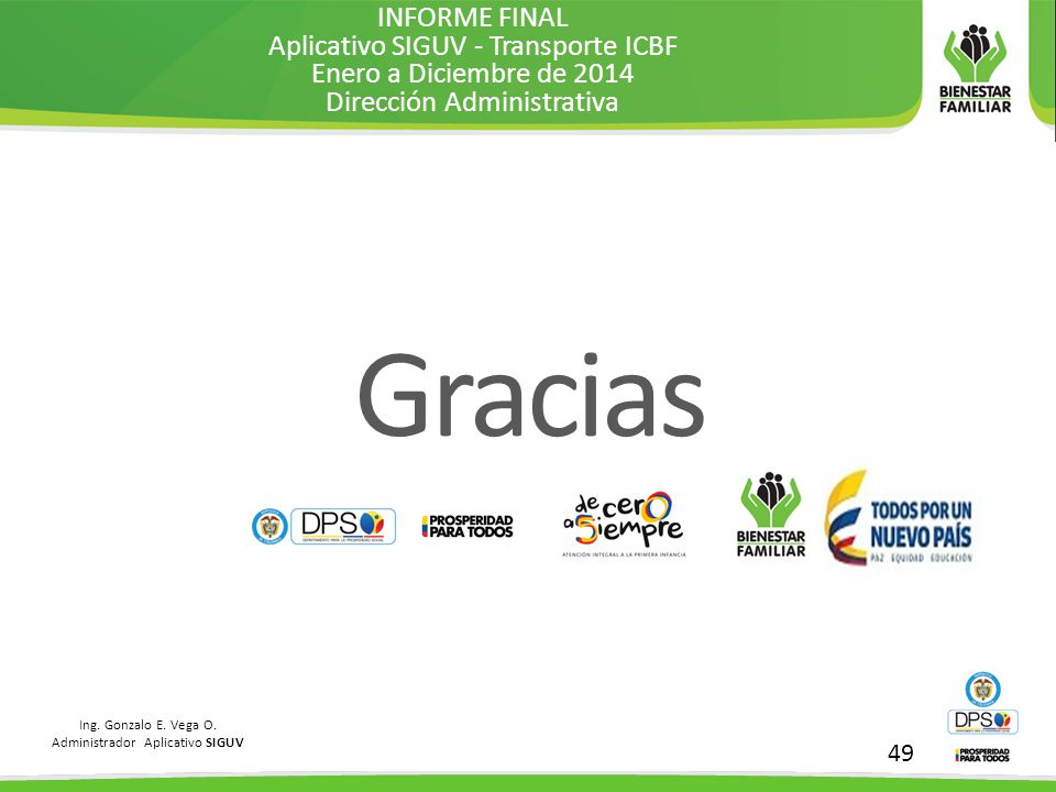 Gracias INFORME FINAL Aplicativo SIGUV - Transporte ICBF