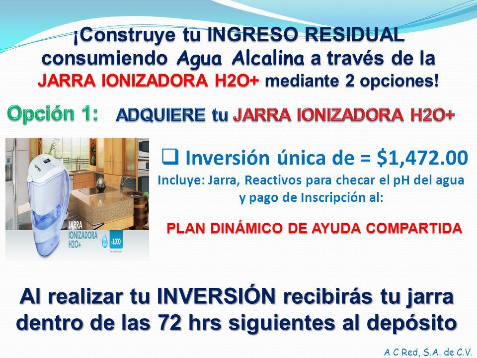 ¡Construye tu INGRESO RESIDUAL consumiendo Agua Alcalina a través de la