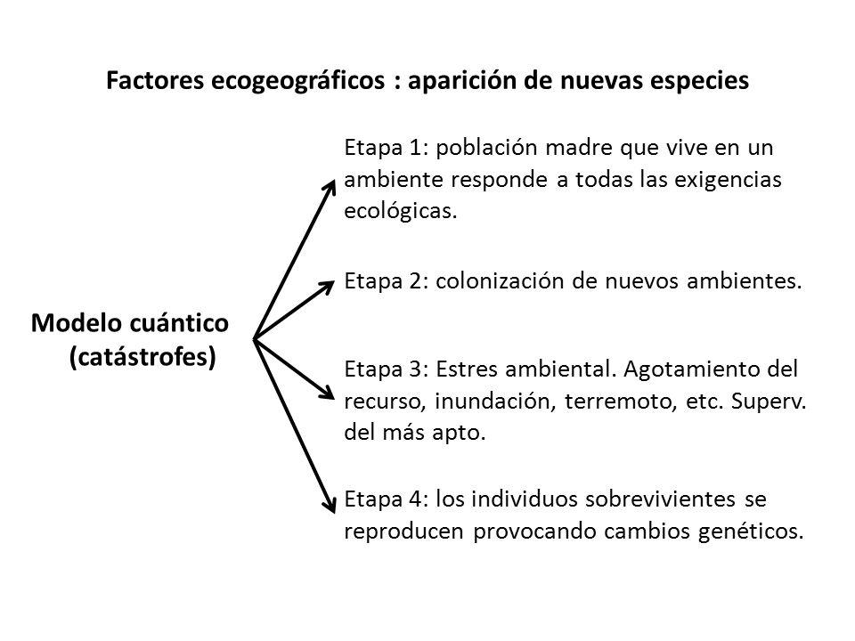 Factores ecogeográficos : aparición de nuevas especies