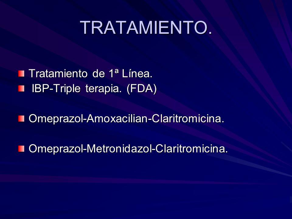 TRATAMIENTO. Tratamiento de 1ª Línea. IBP-Triple terapia. (FDA)
