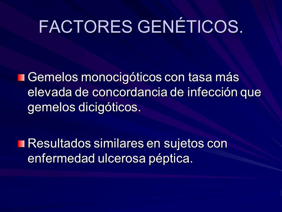 FACTORES GENÉTICOS.Gemelos monocigóticos con tasa más elevada de concordancia de infección que gemelos dicigóticos.