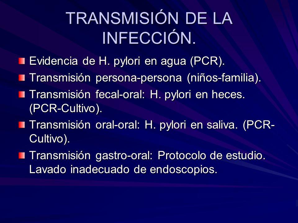 TRANSMISIÓN DE LA INFECCIÓN.