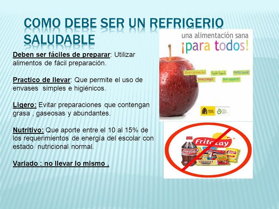 COMO DEBE SER UN refrigerio saludable