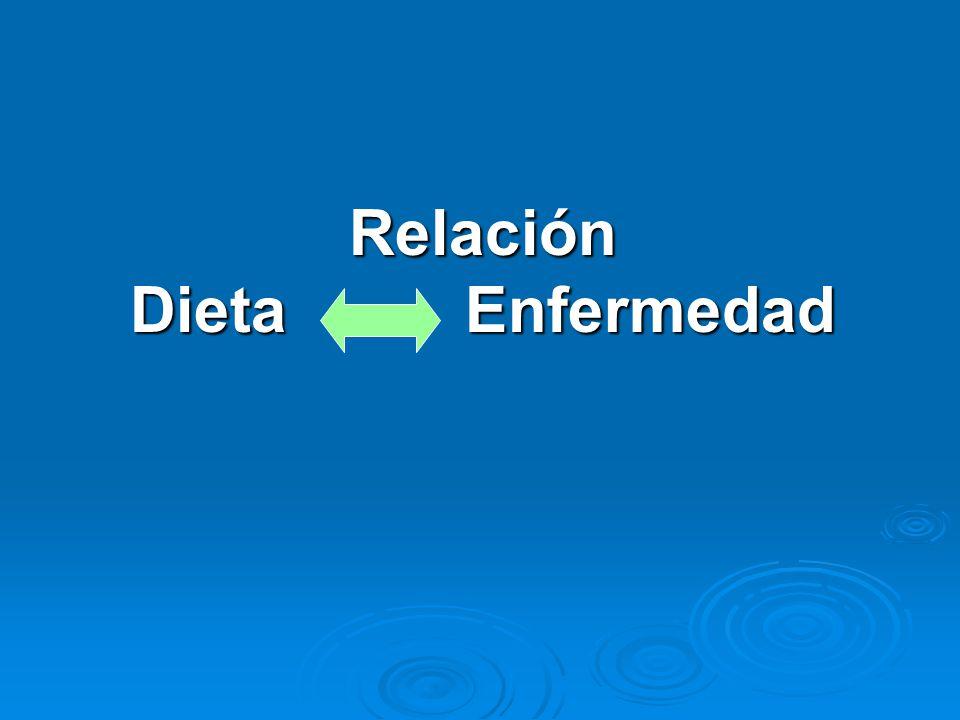 Relación Dieta Enfermedad