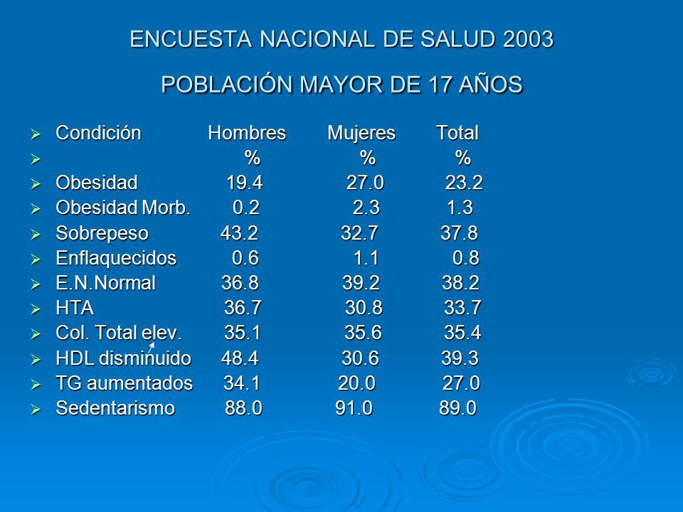 ENCUESTA NACIONAL DE SALUD 2003 POBLACIÓN MAYOR DE 17 AÑOS