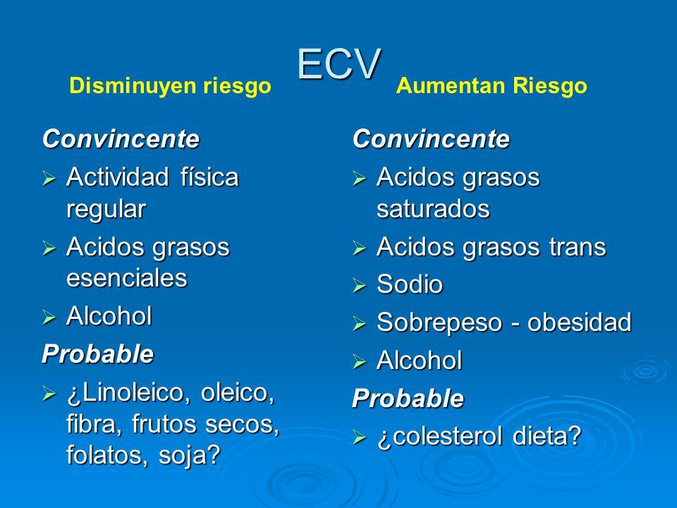 ECV Convincente Actividad física regular Acidos grasos esenciales
