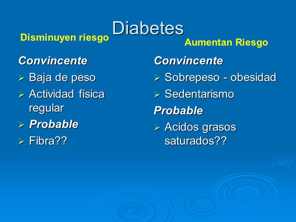 Diabetes Convincente Baja de peso Actividad física regular Probable