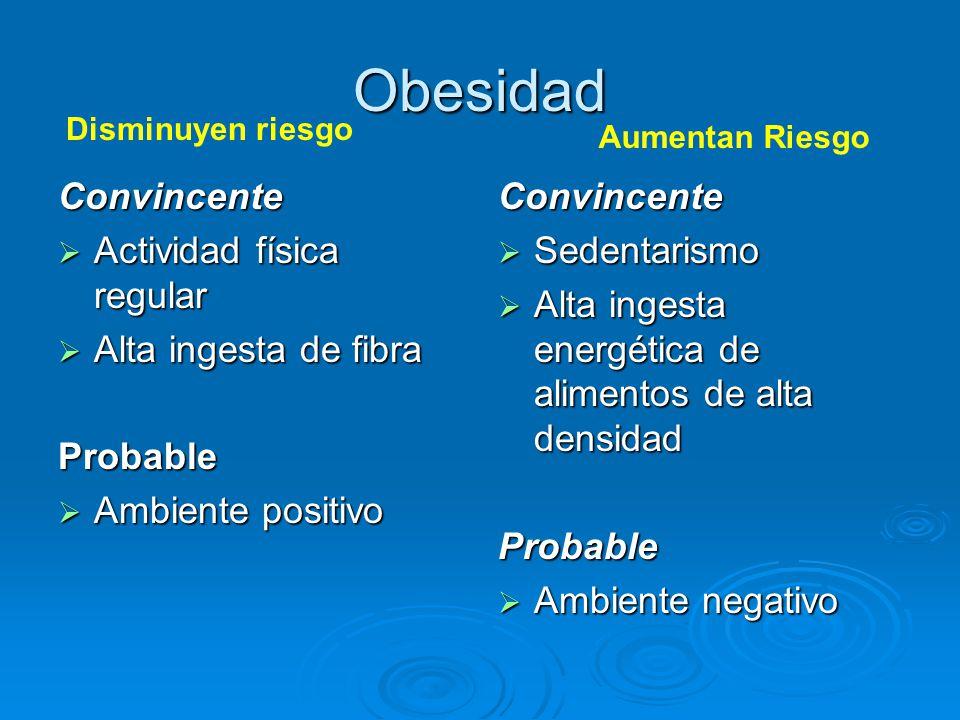 Obesidad Convincente Actividad física regular Alta ingesta de fibra