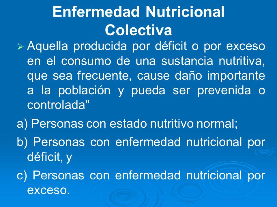 Enfermedad Nutricional Colectiva