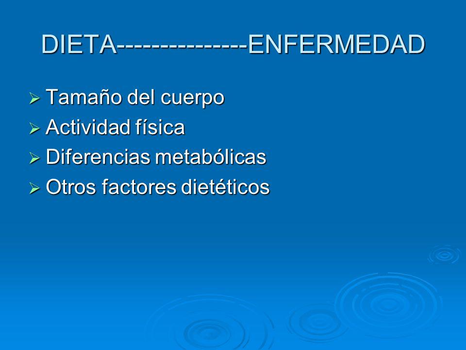 DIETA---------------ENFERMEDAD