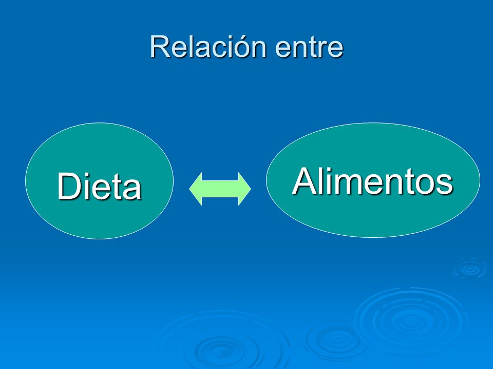 Relación entre Dieta Alimentos