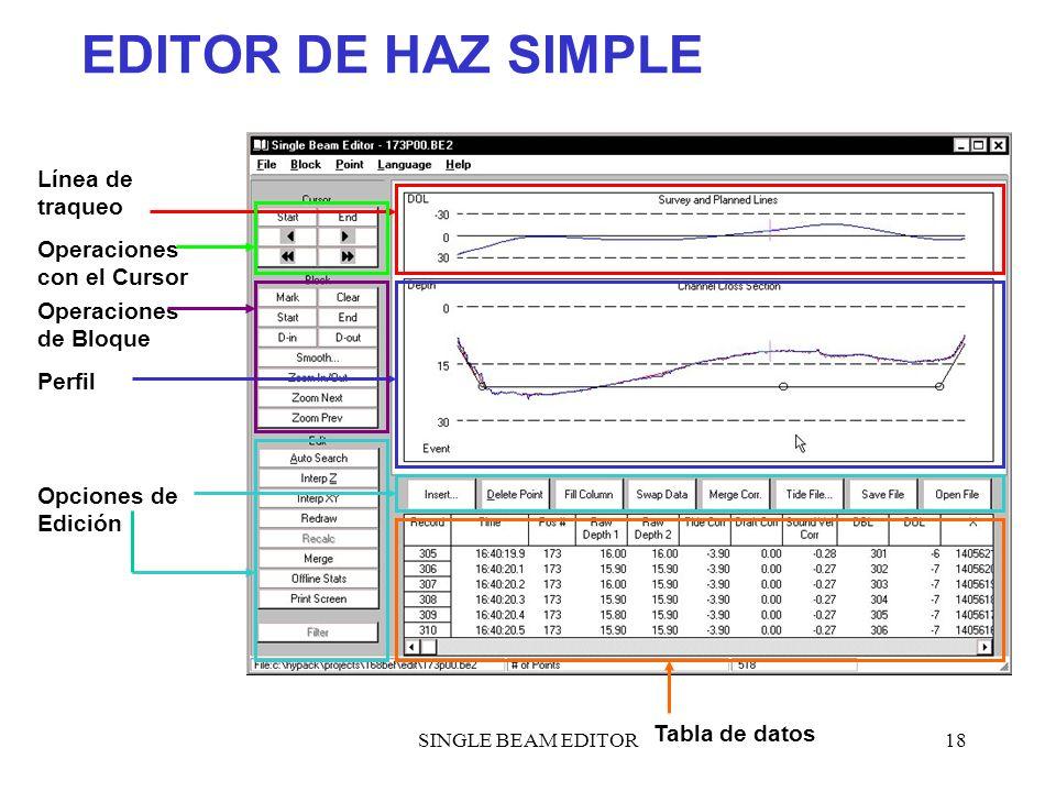 EDITOR DE HAZ SIMPLE Línea de traqueo Operaciones con el Cursor