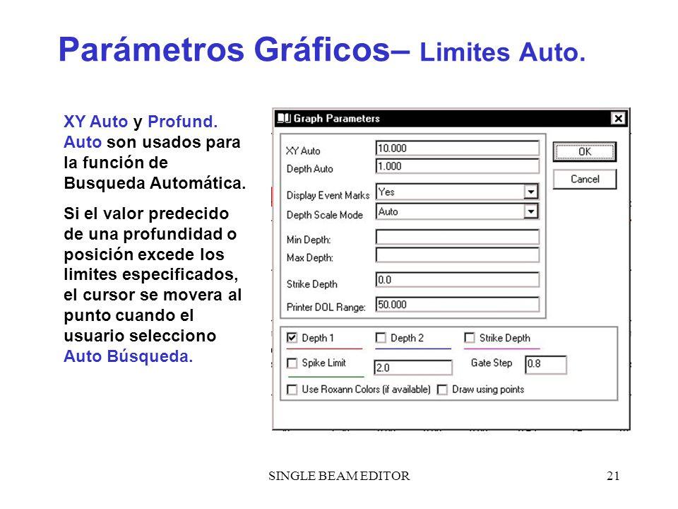 Parámetros Gráficos– Limites Auto.