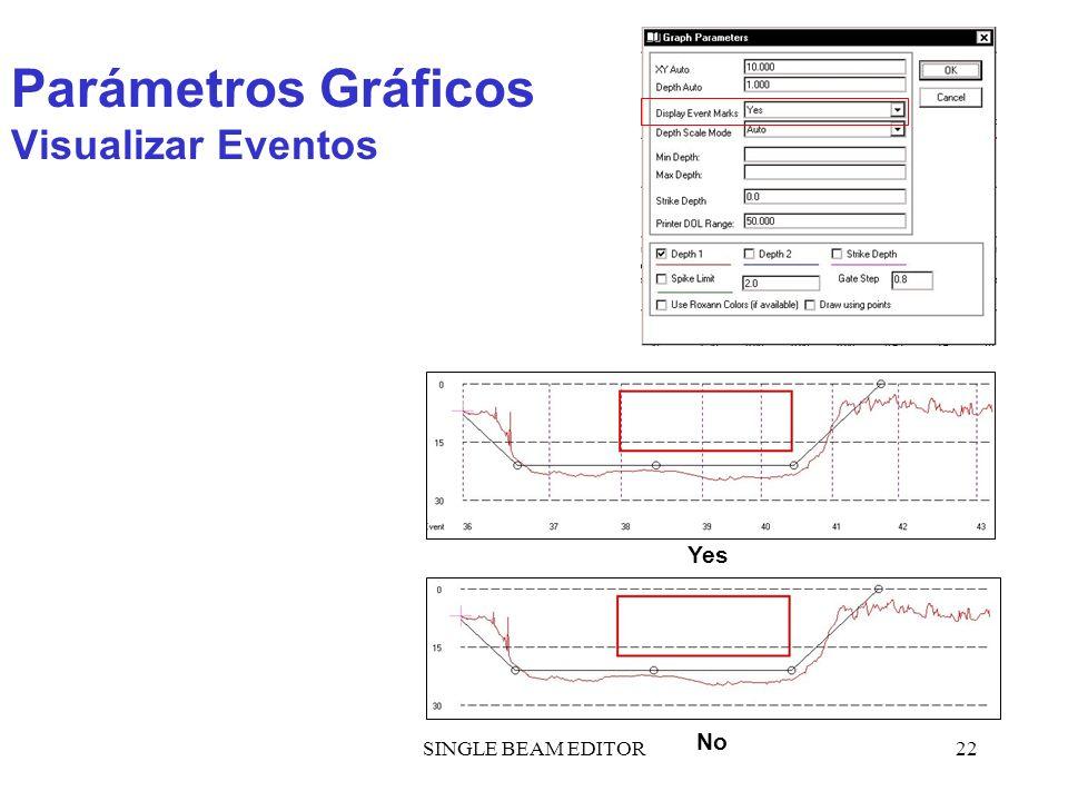 Parámetros Gráficos Visualizar Eventos