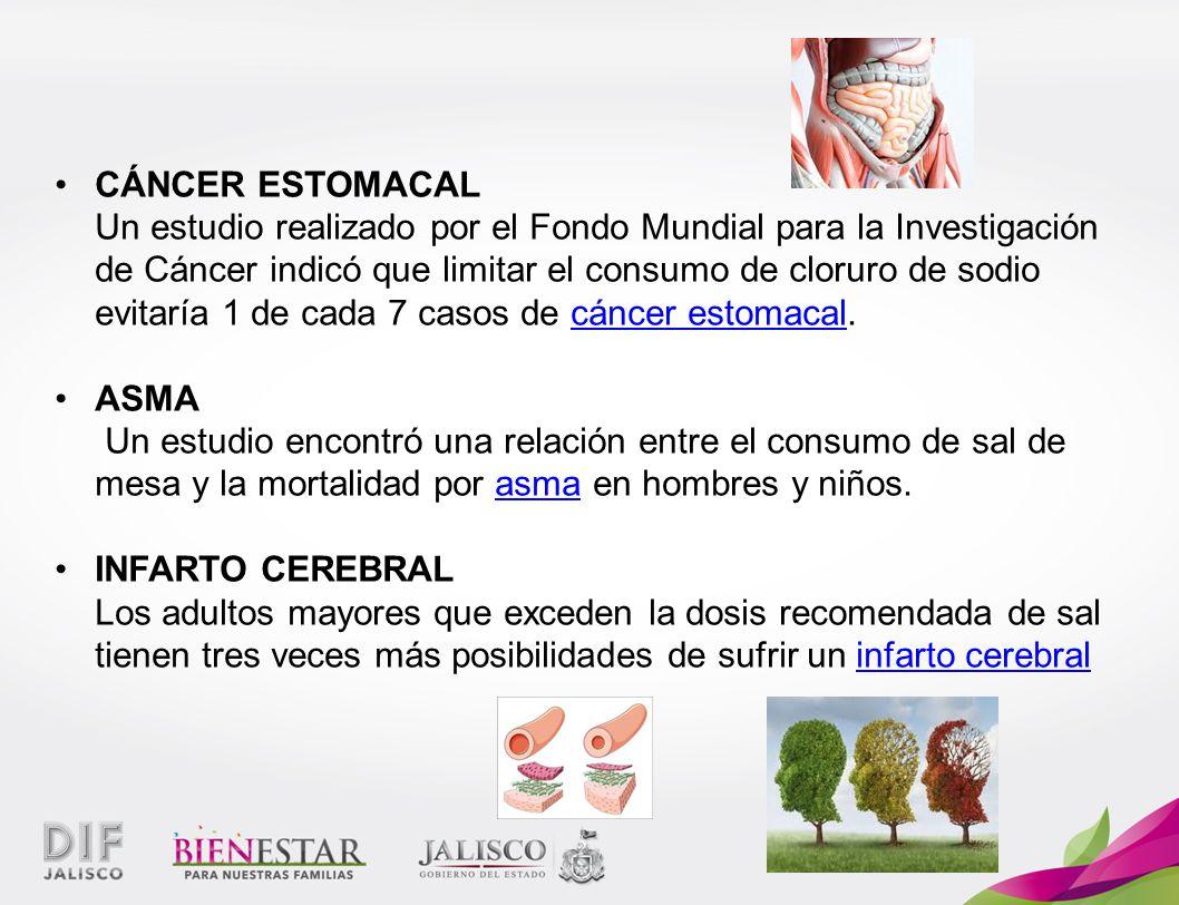 CÁNCER ESTOMACAL Un estudio realizado por el Fondo Mundial para la Investigación de Cáncer indicó que limitar el consumo de cloruro de sodio evitaría 1 de cada 7 casos de cáncer estomacal.