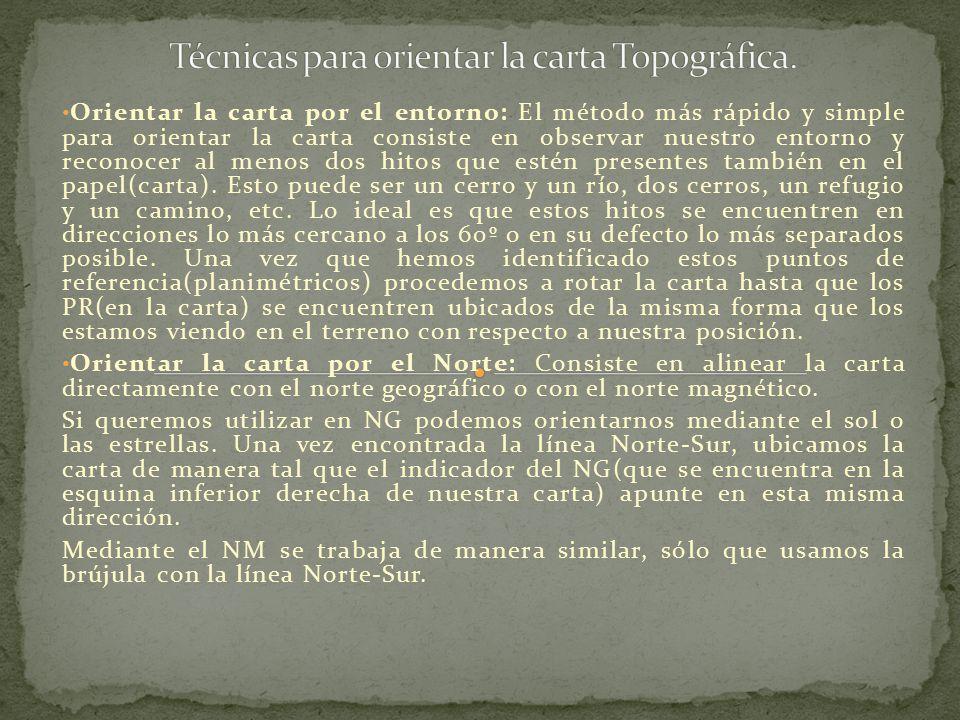 Técnicas para orientar la carta Topográfica.