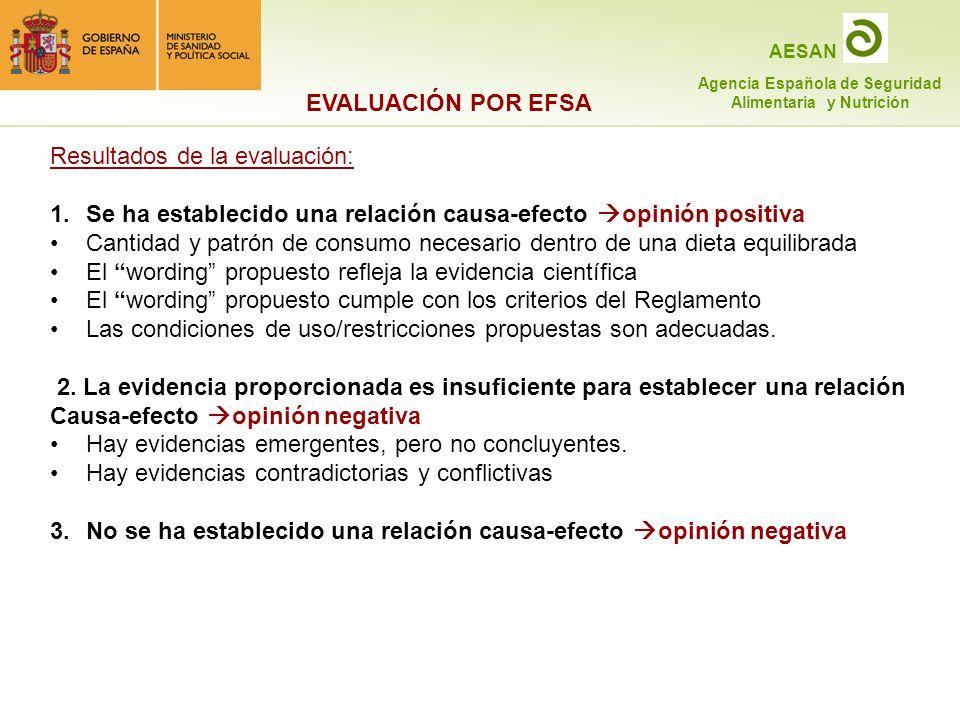 EVALUACIÓN POR EFSA Resultados de la evaluación: Se ha establecido una relación causa-efecto opinión positiva.