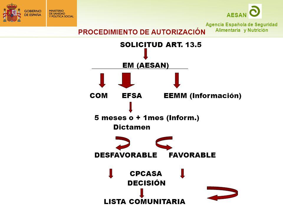 COM EFSA EEMM (Información)