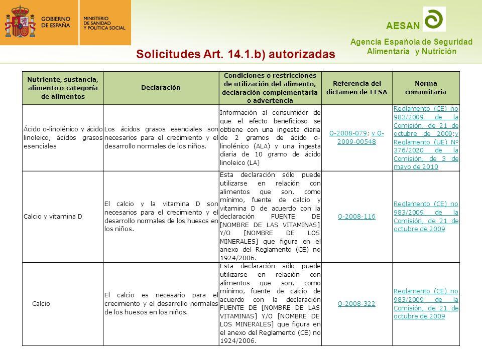 Solicitudes Art. 14.1.b) autorizadas