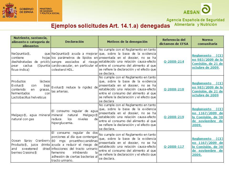 Ejemplos solicitudes Art. 14.1.a) denegadas