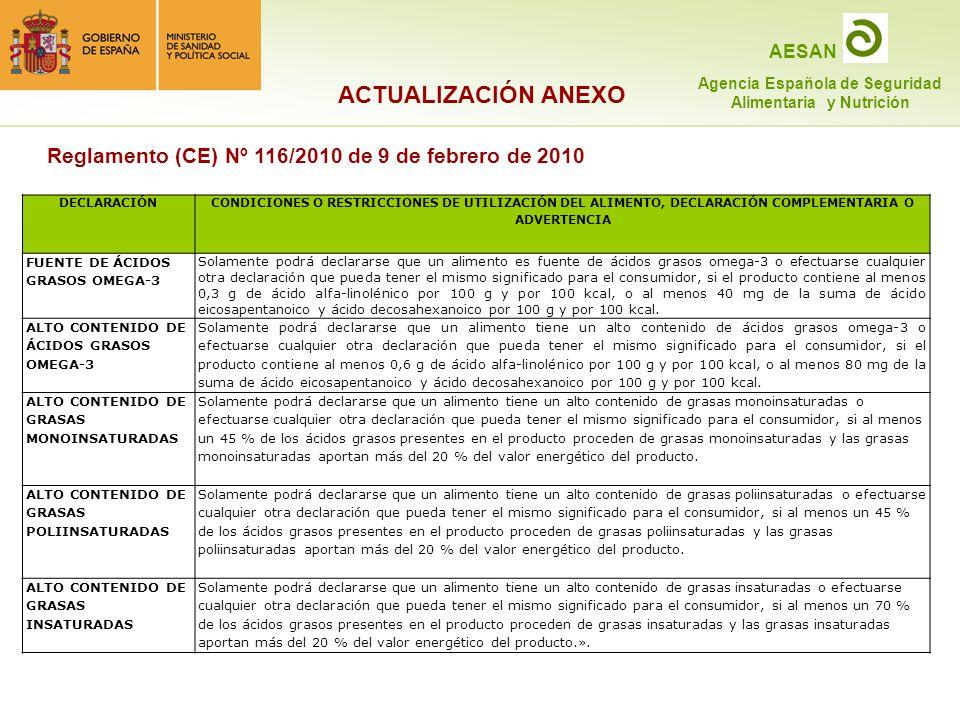 ACTUALIZACIÓN ANEXO Reglamento (CE) Nº 116/2010 de 9 de febrero de 2010. Declaración.