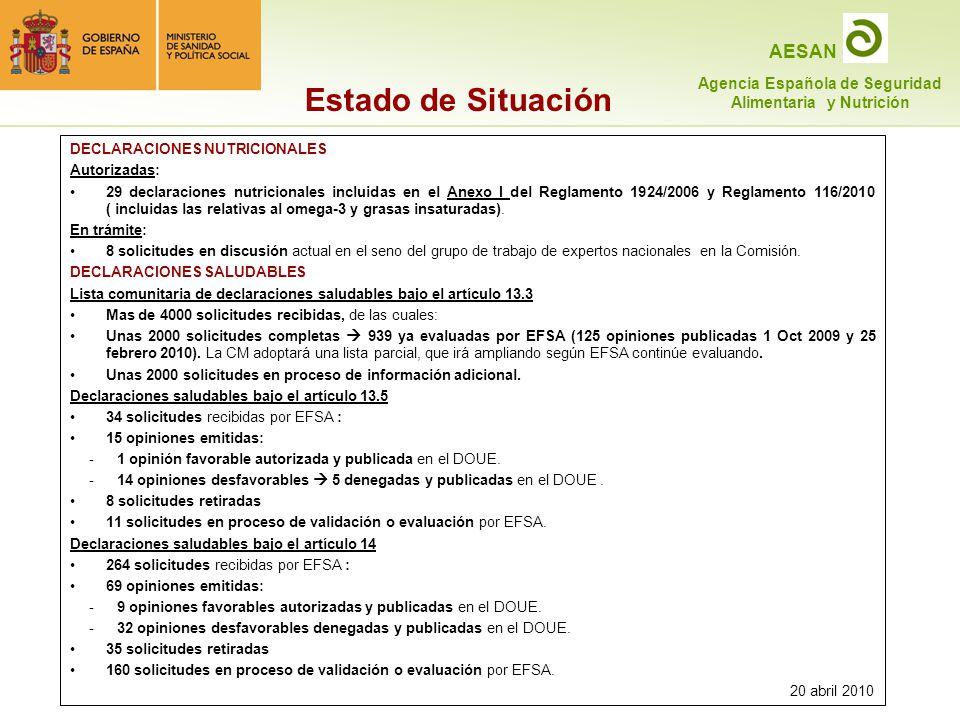 Estado de Situación DECLARACIONES NUTRICIONALES Autorizadas:
