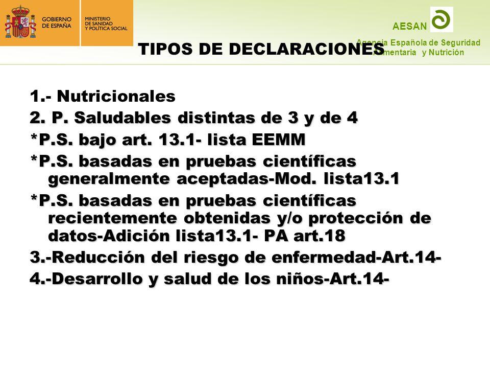 TIPOS DE DECLARACIONES