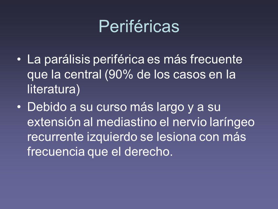 Periféricas La parálisis periférica es más frecuente que la central (90% de los casos en la literatura)