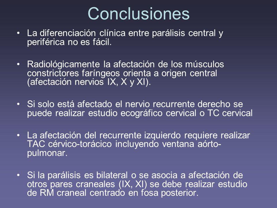 Conclusiones La diferenciación clínica entre parálisis central y periférica no es fácil.