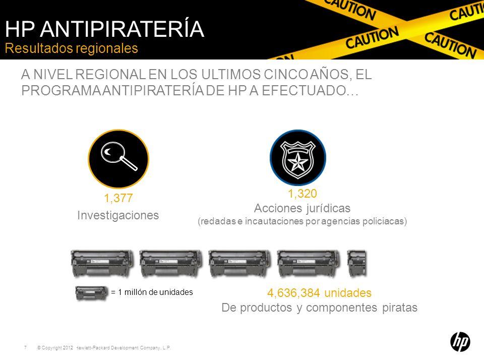 HP Antipiratería Resultados regionales