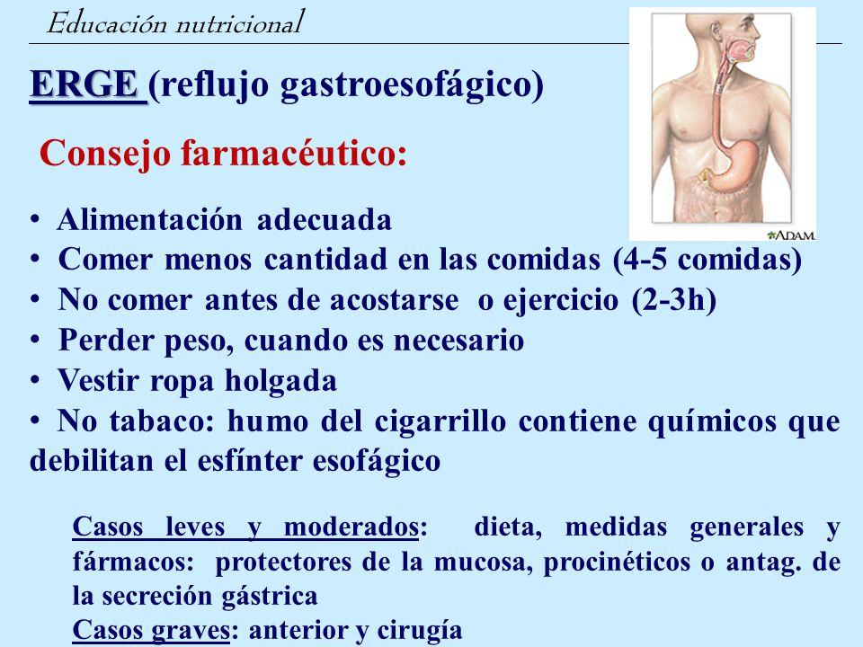 ERGE (reflujo gastroesofágico) Consejo farmacéutico: