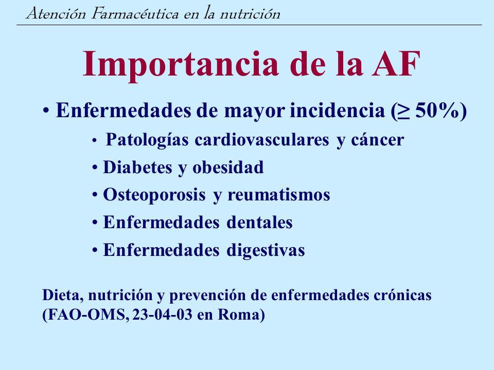 Importancia de la AF Enfermedades de mayor incidencia (≥ 50%)