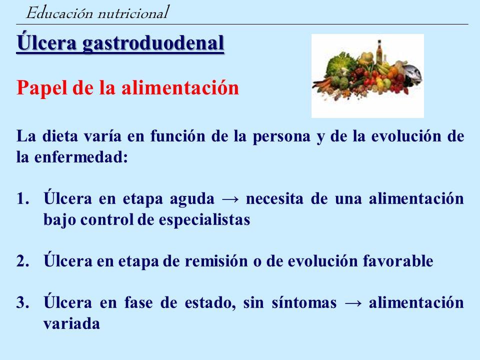 Úlcera gastroduodenal Papel de la alimentación