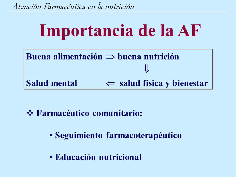 Importancia de la AF Buena alimentación  buena nutrición 