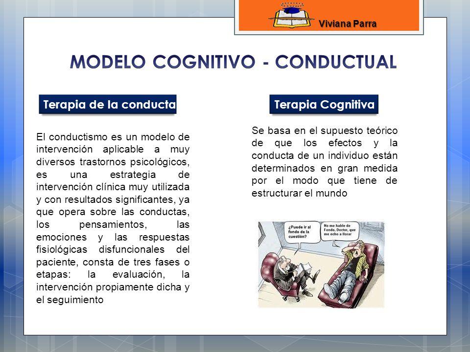MODELO COGNITIVO - CONDUCTUAL