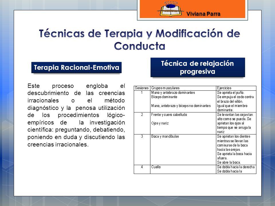 Técnicas de Terapia y Modificación de Conducta