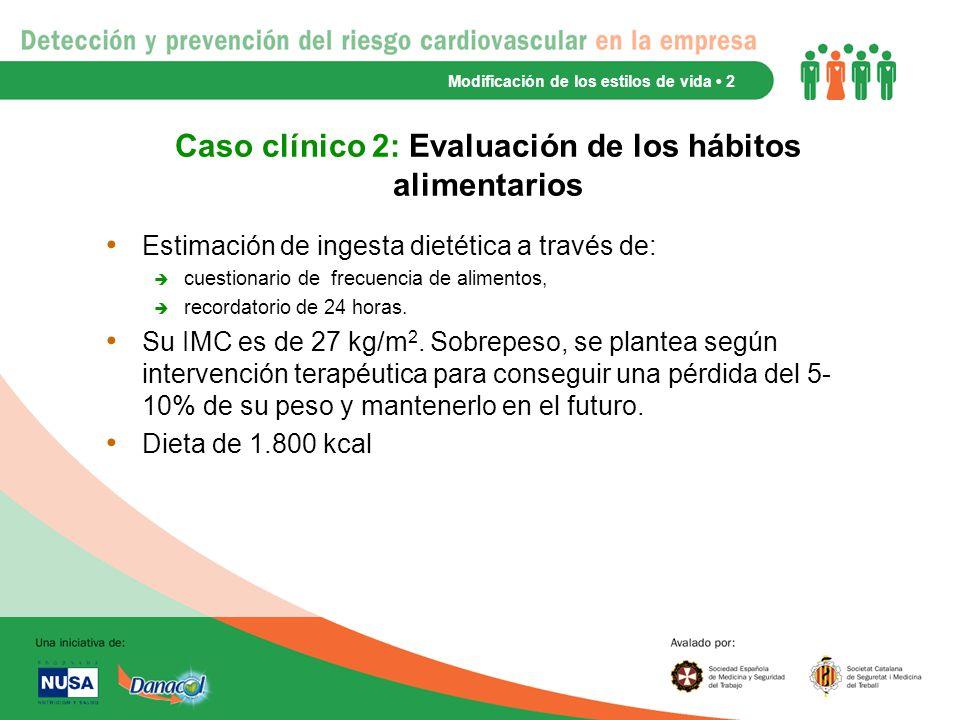 Caso clínico 2: Evaluación de los hábitos alimentarios