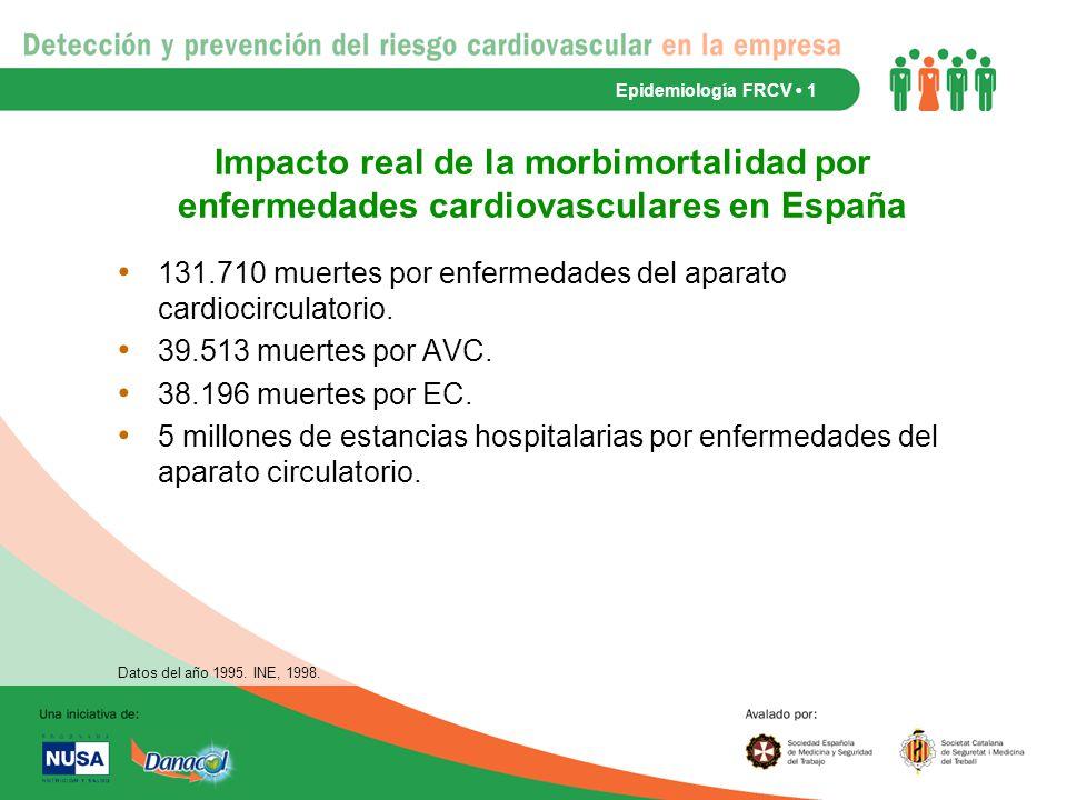 Epidemiología FRCV • 1 Impacto real de la morbimortalidad por enfermedades cardiovasculares en España.