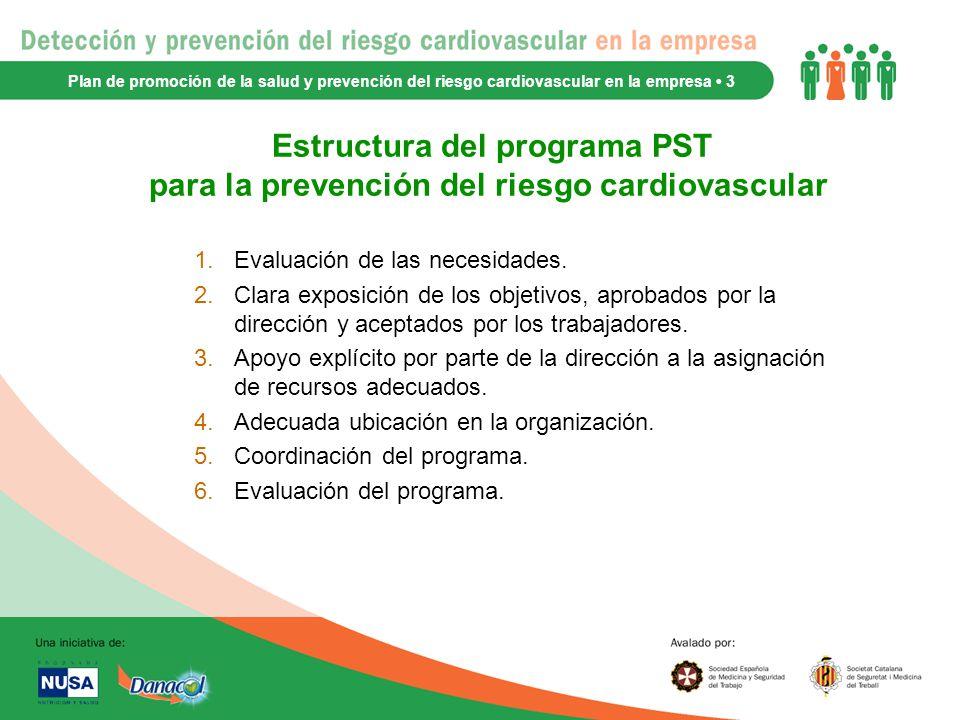 Plan de promoción de la salud y prevención del riesgo cardiovascular en la empresa • 3