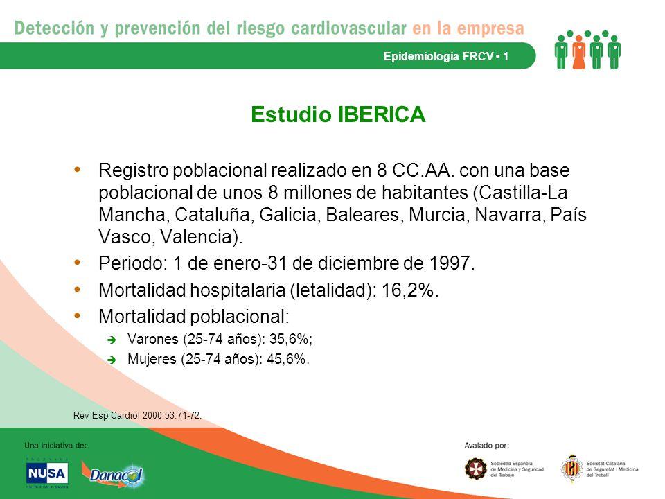 Epidemiología FRCV • 1 Estudio IBERICA.